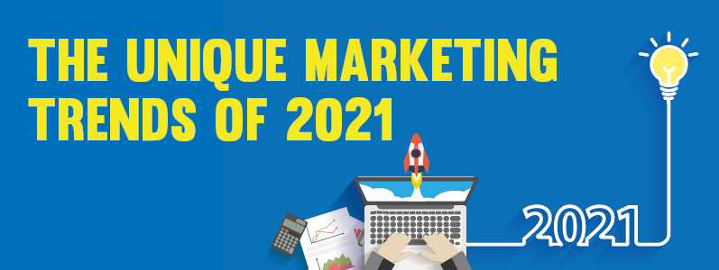 The unique marketing trends of 2021?